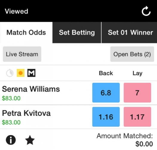 Lots of members profiting from our tennis trading advice this week