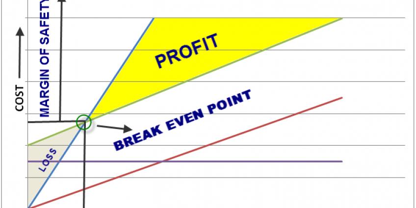 Betfair Trading Discipline